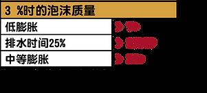 BIOFILM 3S 含氟合成AFFF泡沫濃縮液3%chat.png