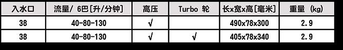 2130 HD 型TURBO手槍式多功能消防水槍-PN40.png