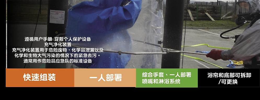 充氣淨化裝置1.png