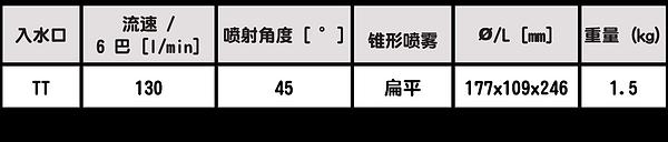 TURBO-TWIST-平射式扁平射流槍頭.png