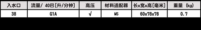 HDP1高壓式手槍式多功能消防水槍-PN40.png