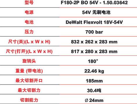 F1802PChat.jpg