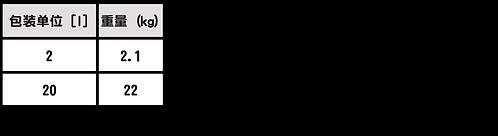 滅火介質 F-500封裝技術©.png