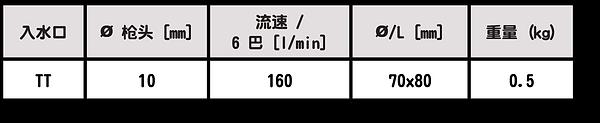 TURBO-TWIST:直流槍頭.png