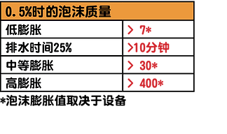 FILMOPOL 3 含氟合成AFFF-AR泡沫濃縮液3X32.png
