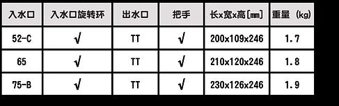 TURBO-TWIST: 開關槍身1.png
