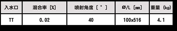TURBO-TWIST:FIRE-EX 槍頭.png