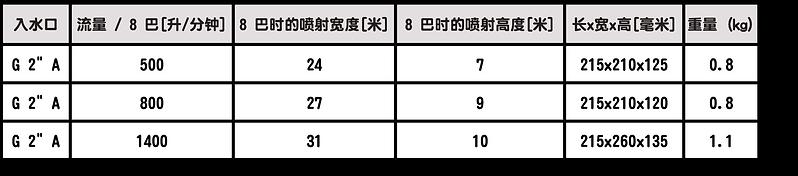 進口:公制外螺紋.png