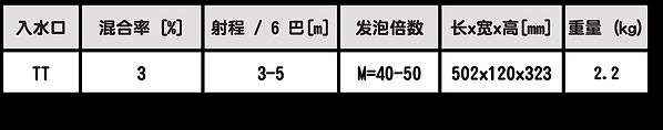 TURBO-TWIST: 自吸型中倍數泡沫槍M 0,4.png