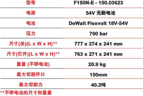 F150N-EChat.jpg