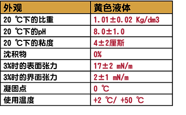 BIOFILM 3S 含氟合成AFFF泡沫濃縮液3_.png