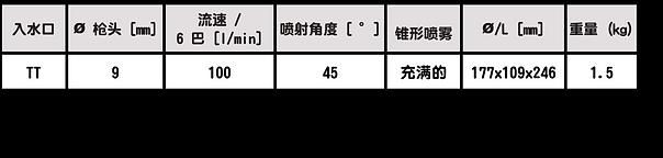 TURBO-TWIST:噴霧槍頭.png