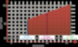 LEADER MIX 200-1000v2泡沫混合器Chat2.png