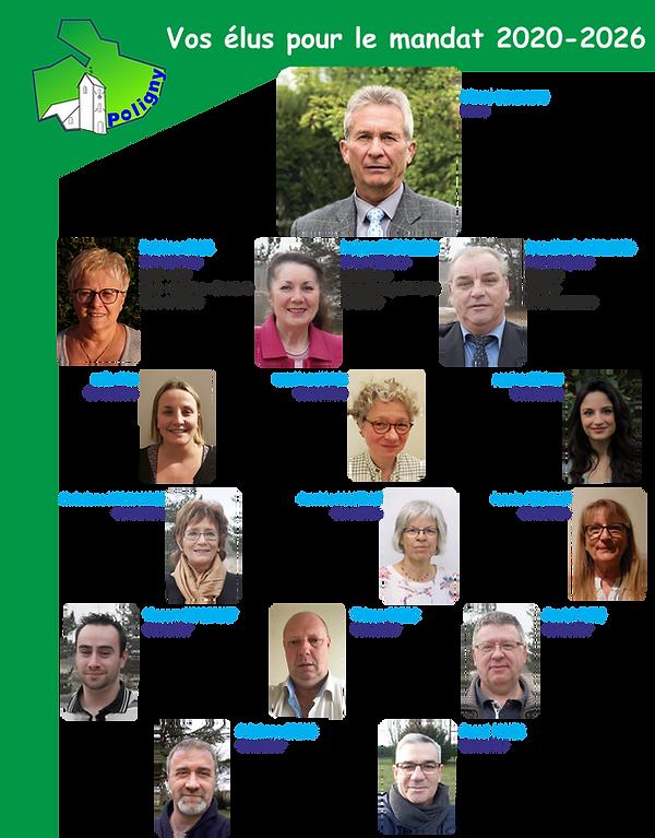 Liste_élus_2020.png
