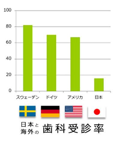 スウェーデン比較2.jpg