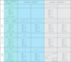 menu-graph.png