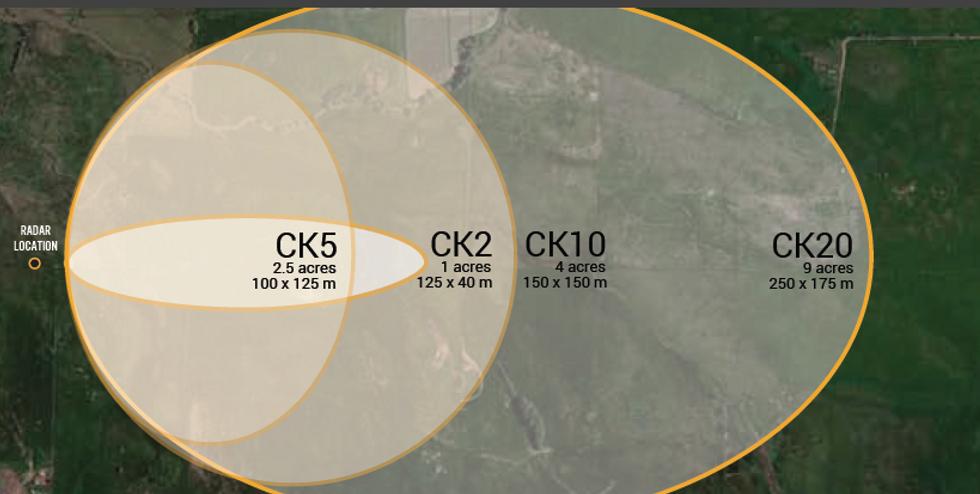 CK-Chart.png