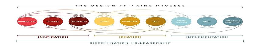 DesignThinkingBanner.jpg