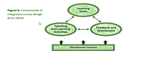 FacultyWorkshopsIntegrated_edited.png