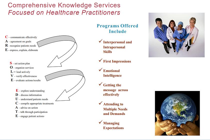 HealthCareSolveEducate.png