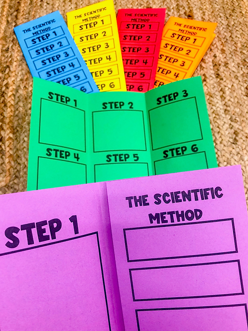 The Scientific Method Fold-able Activity