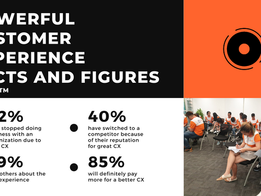 ESSENTIAL CUSTOMER EXPERIENCE FACTS AND FIGURES TO KNOW [VSHRxITM]