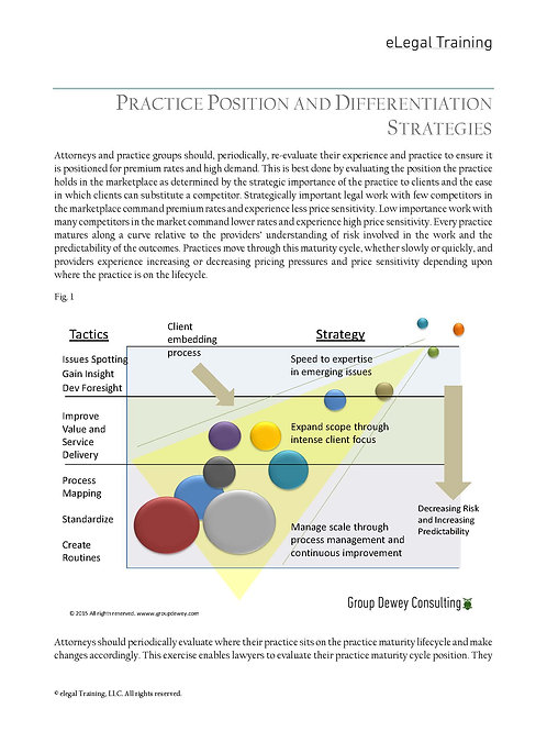 Practice Position and Differentiation Guide