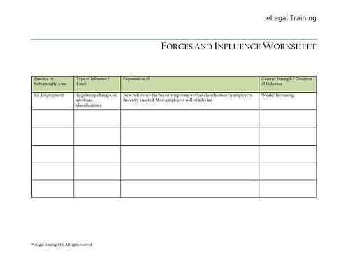 Forces and Influences Worksheet