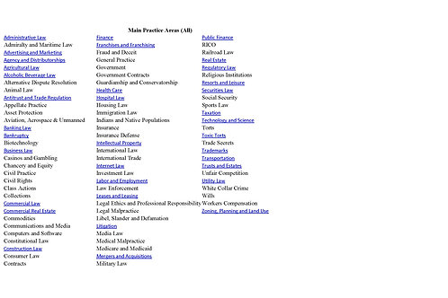 Master Practice Area List with Sub-specialty Areas