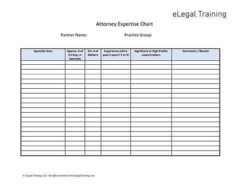 Expertise Chart