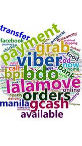 Word Cloud Community Supply