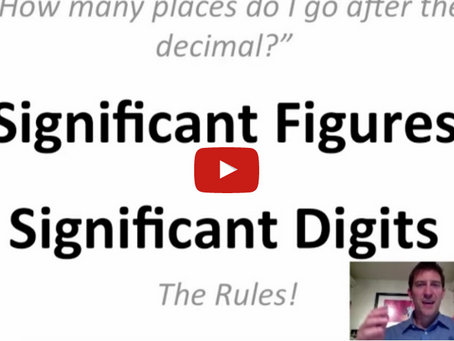 Significant Figures and Significant Digits
