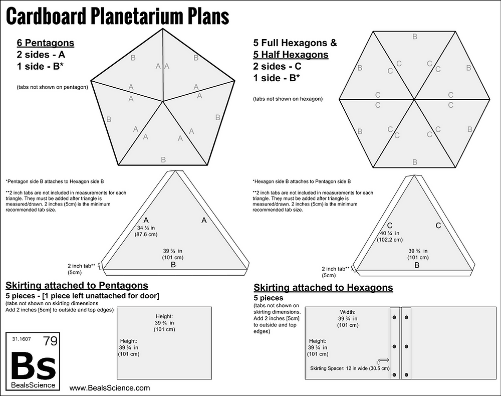 Instructions for Cardboard Planetarium - BealsScience.com