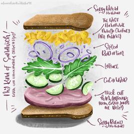 My Kind of Sandwich