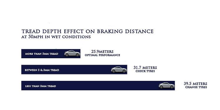 braking distance.jpg