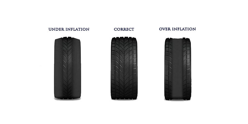 tyre inflation.jpg