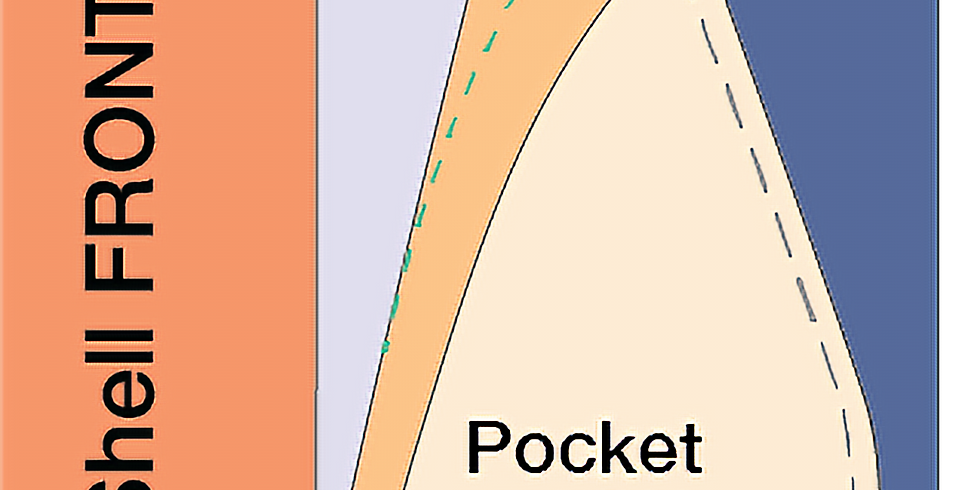 Presentation: Inseam Pocket w/Lining