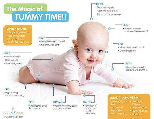 tummy time-graphic.jpg