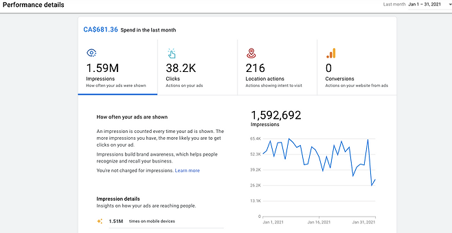 Google ads jan 2021.png