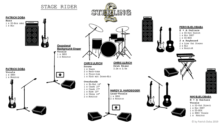 STERLiNG - Stage_Rider.png