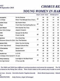 2018 YWIH Chorus National Result
