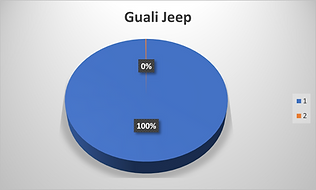Gualijeep19102021.png