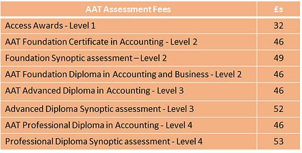 AAT fees..png