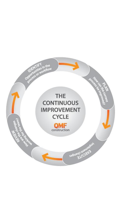 QMF wheel.png