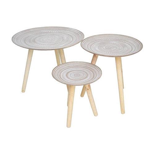 SET 3 Tables