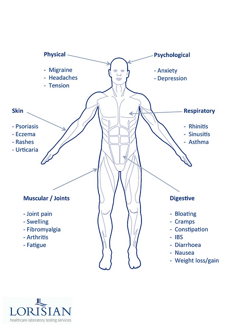 Branded-Symptoms-Man-1.png