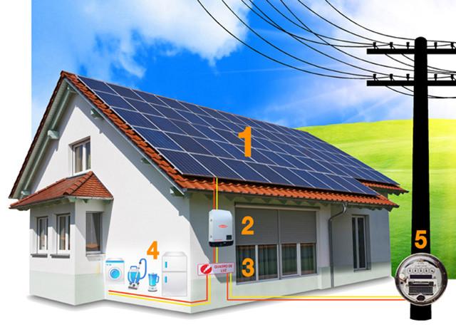 Novas regras vão impulsionar a ENERGIA FOTOVOLTAICA