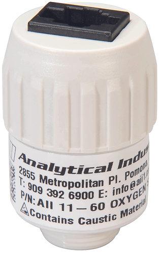 OEM Analyzers/Monitors: AII-2000A & AII-2000M