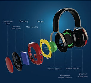 HK01 - Zhocking Beats ZB100 全球首對真4D震動耳機