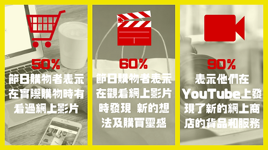 產品推廣影片數據.png
